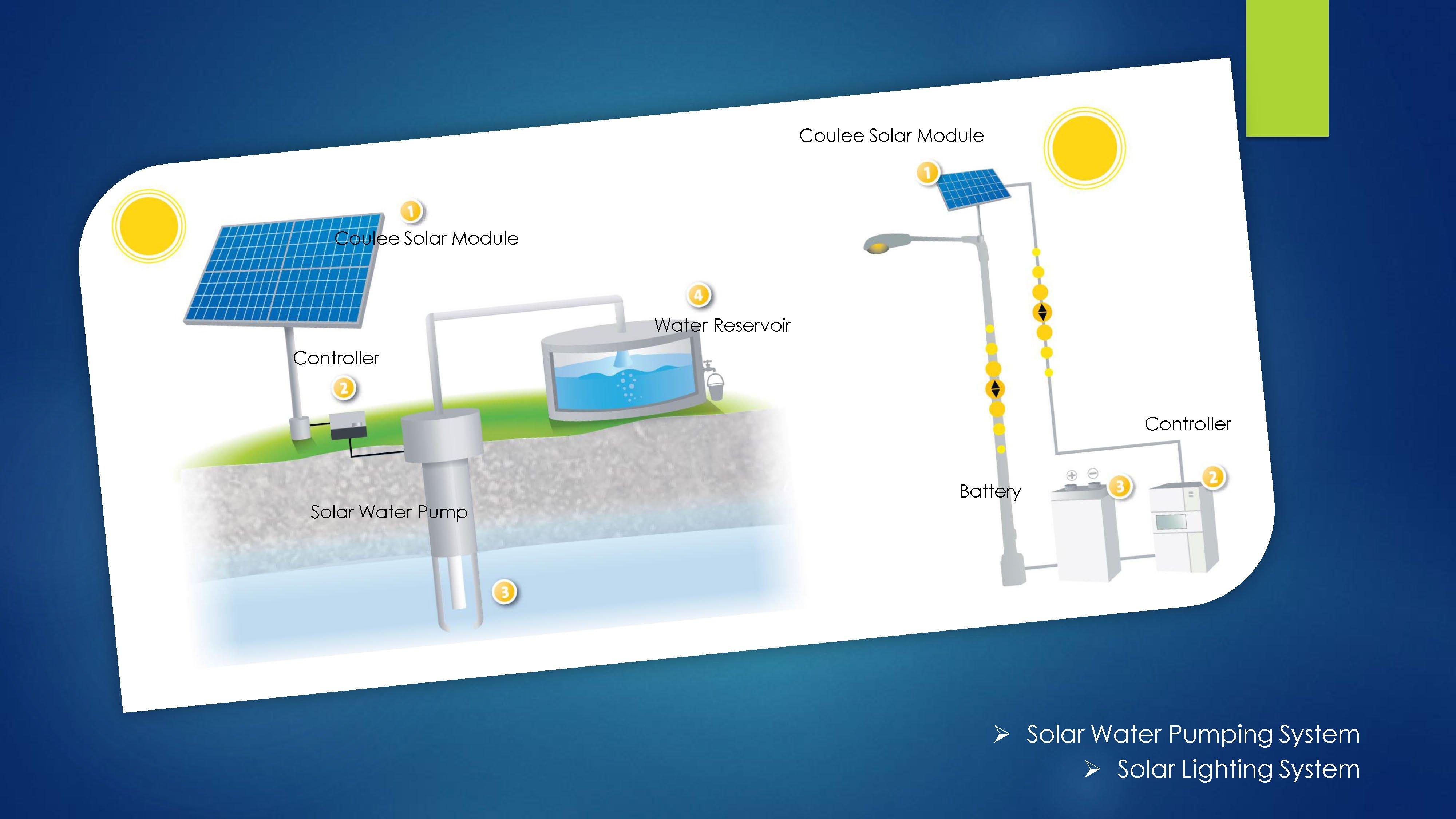solar water pumping system, solar lighting system