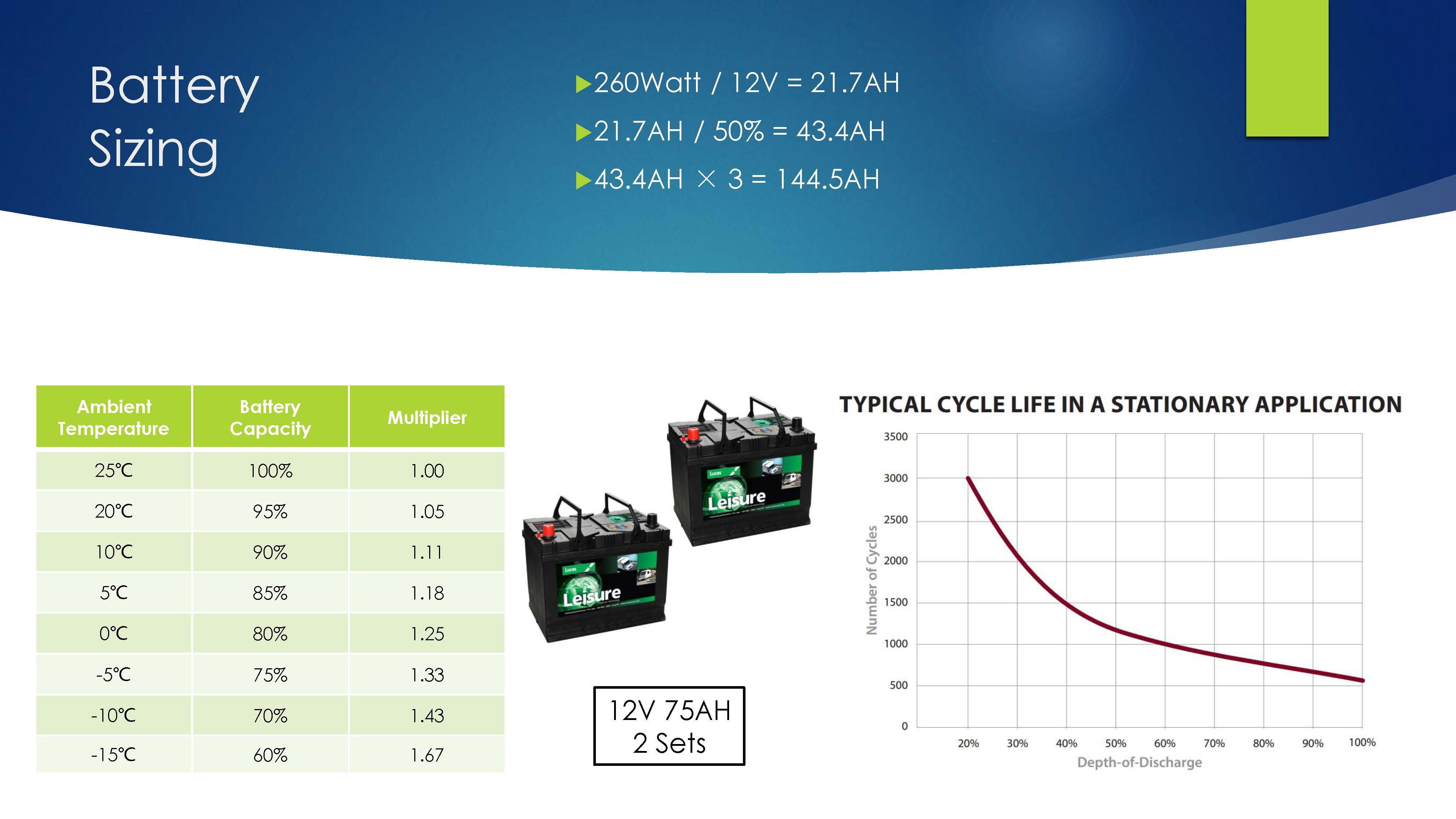 solar panel 12 volt solar battery charger