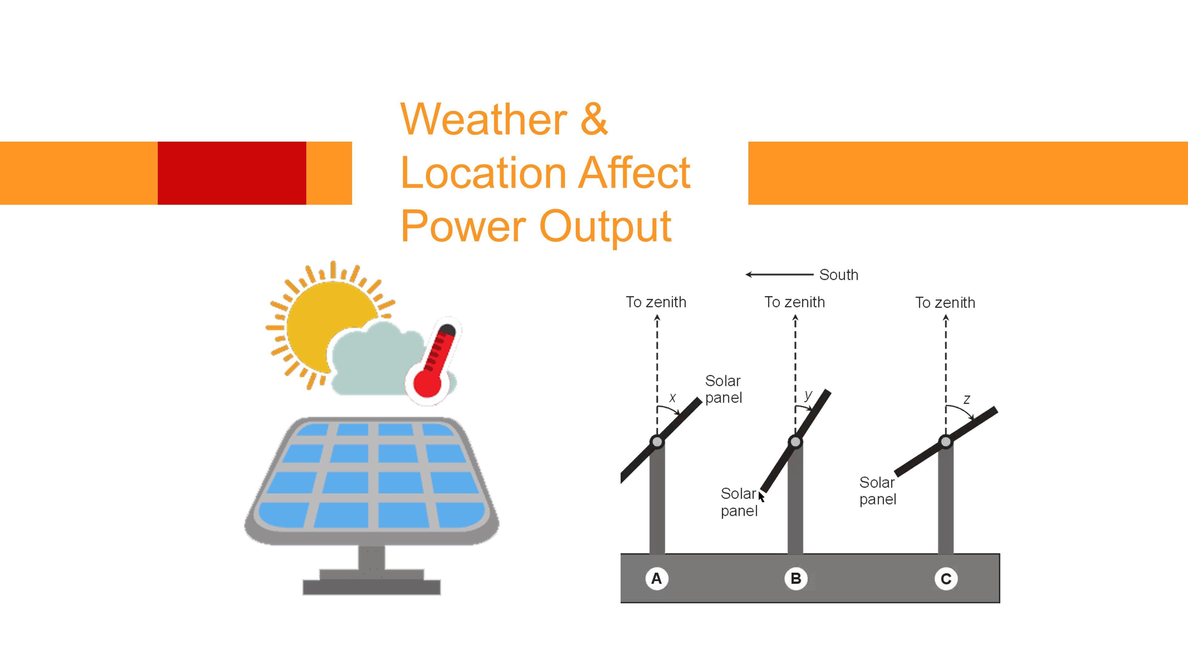 Solar Panel Temperature Cooefficiency, solar panel temperature effect
