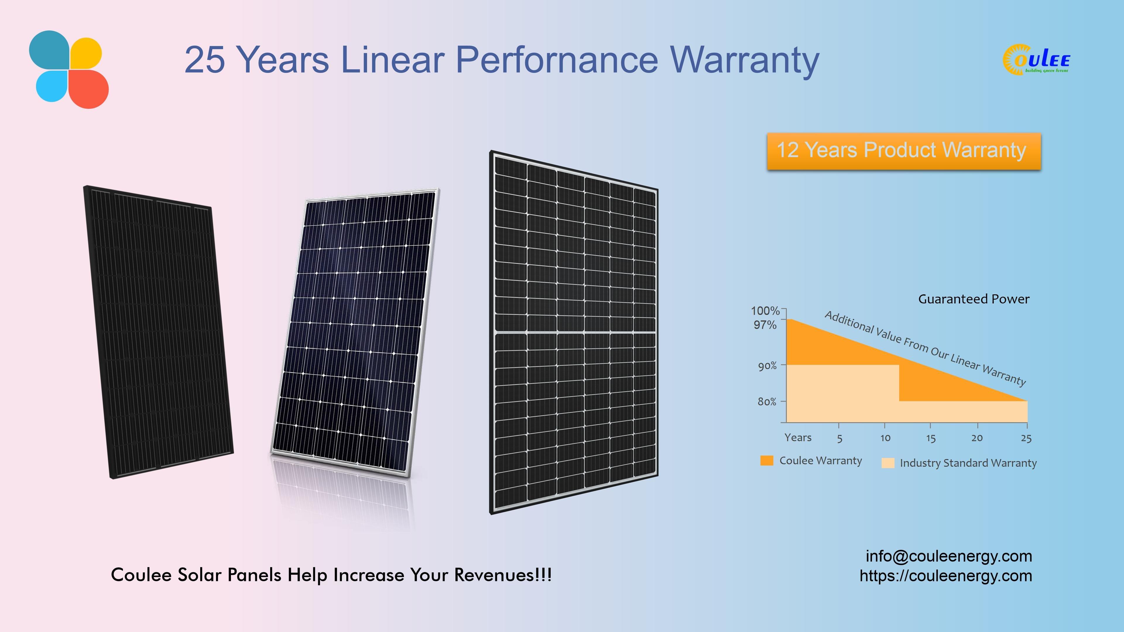 Solar Panels Warranty, Performance Warranty VS Product Warranty