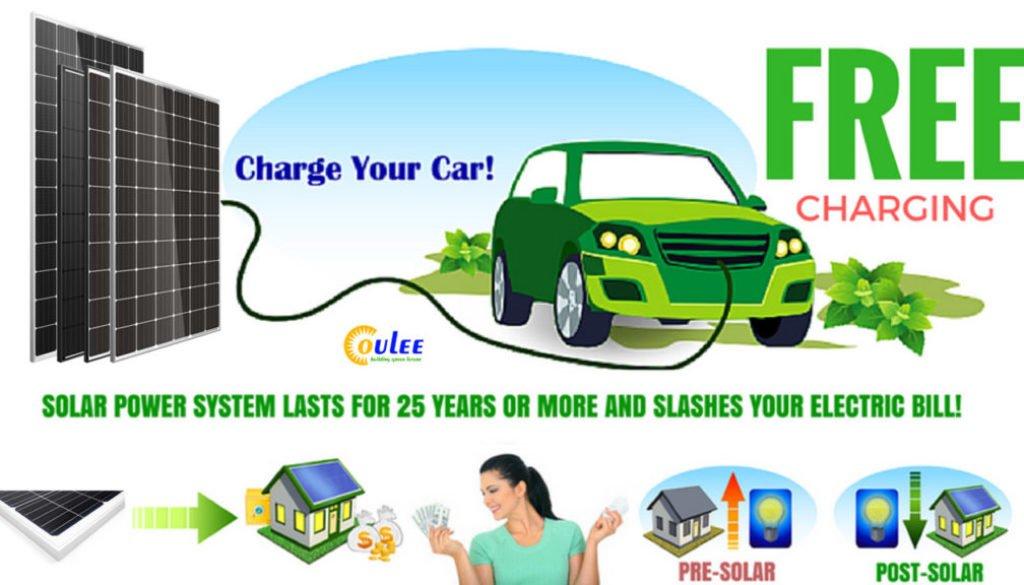PV Power System, Solar PV System Price