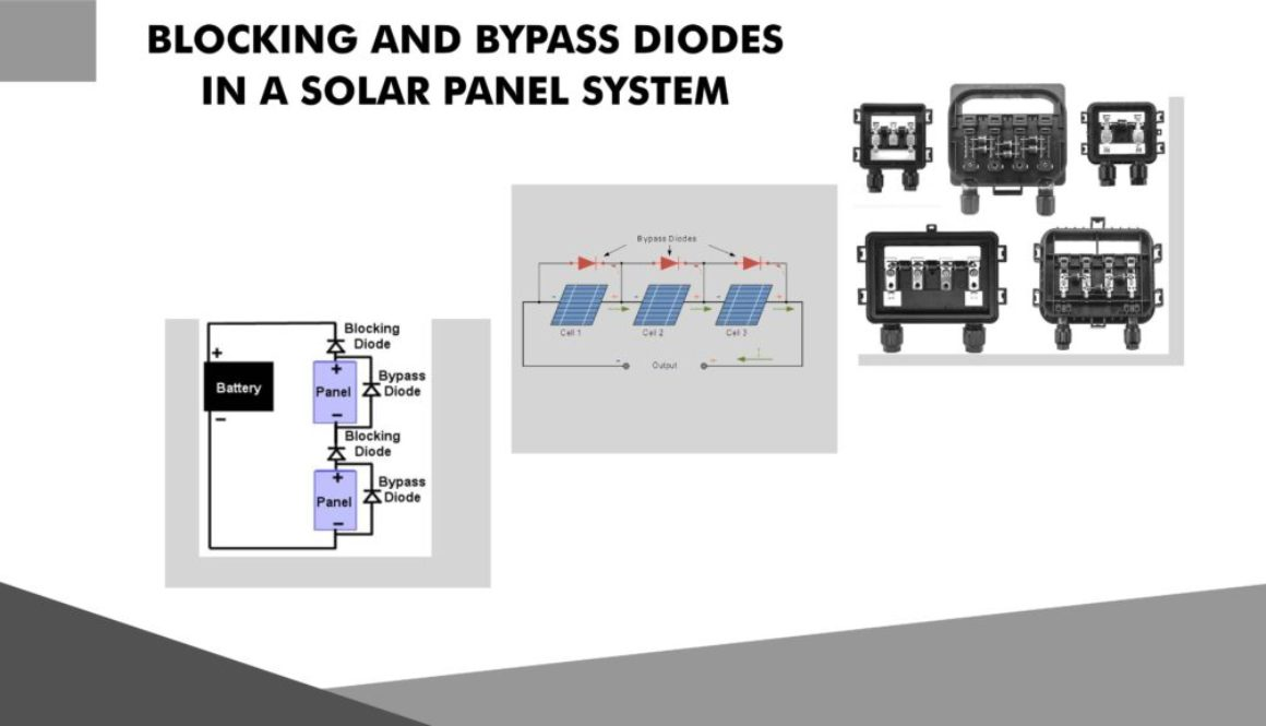 Bypass dides in solar panels and solar panel systems