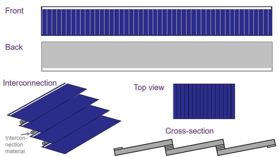 etfe solar panel, semi flexible solar panels