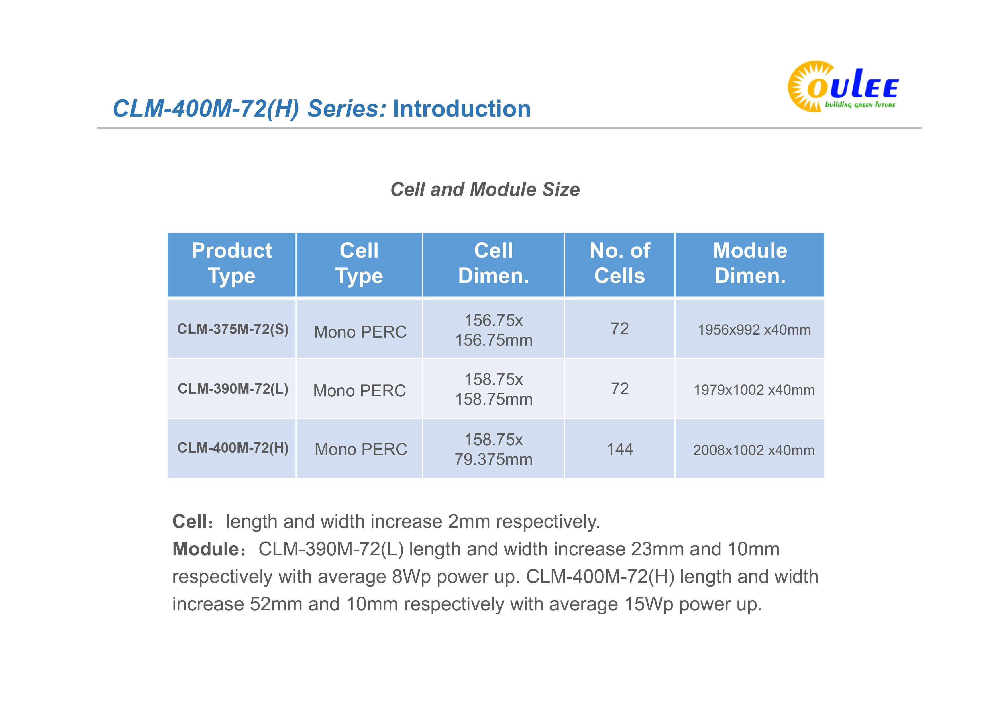 Mono PERC Solar Panel 390W, Monocrystalline Solar Panel 400W