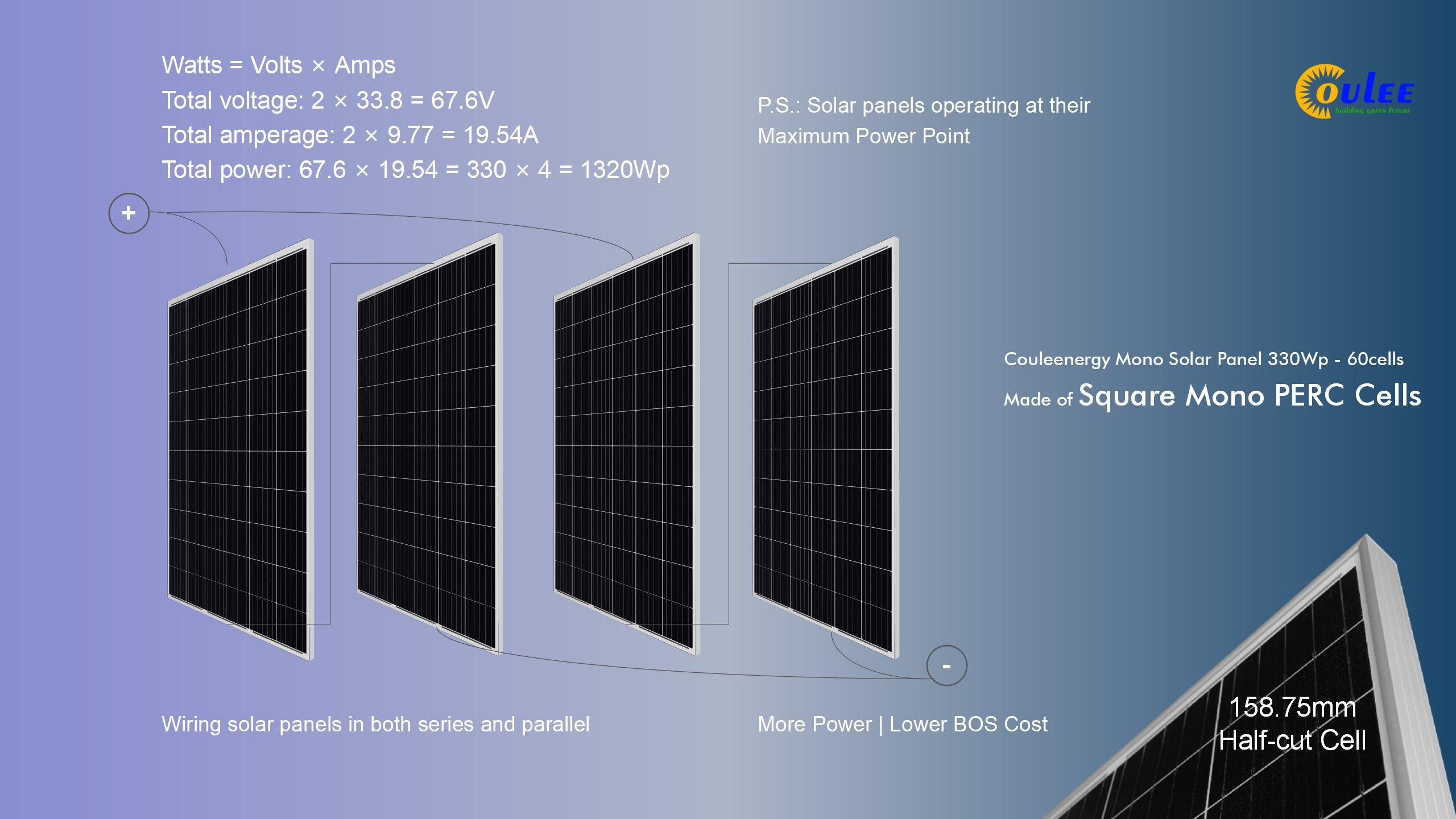 How to wire solar panels in parallel and series