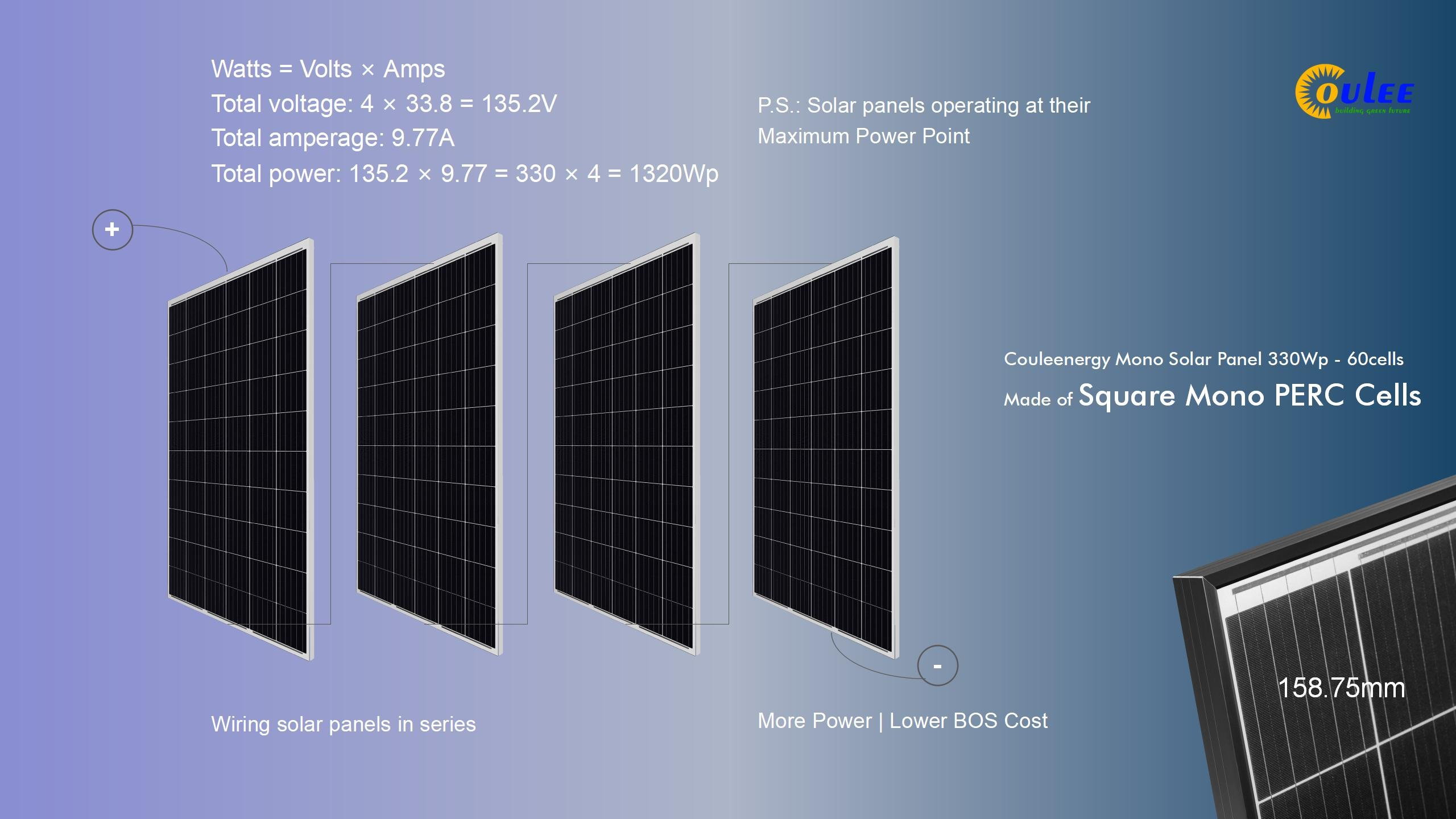 Solar Panels In Series, Couleenergy Mono Solar Panel