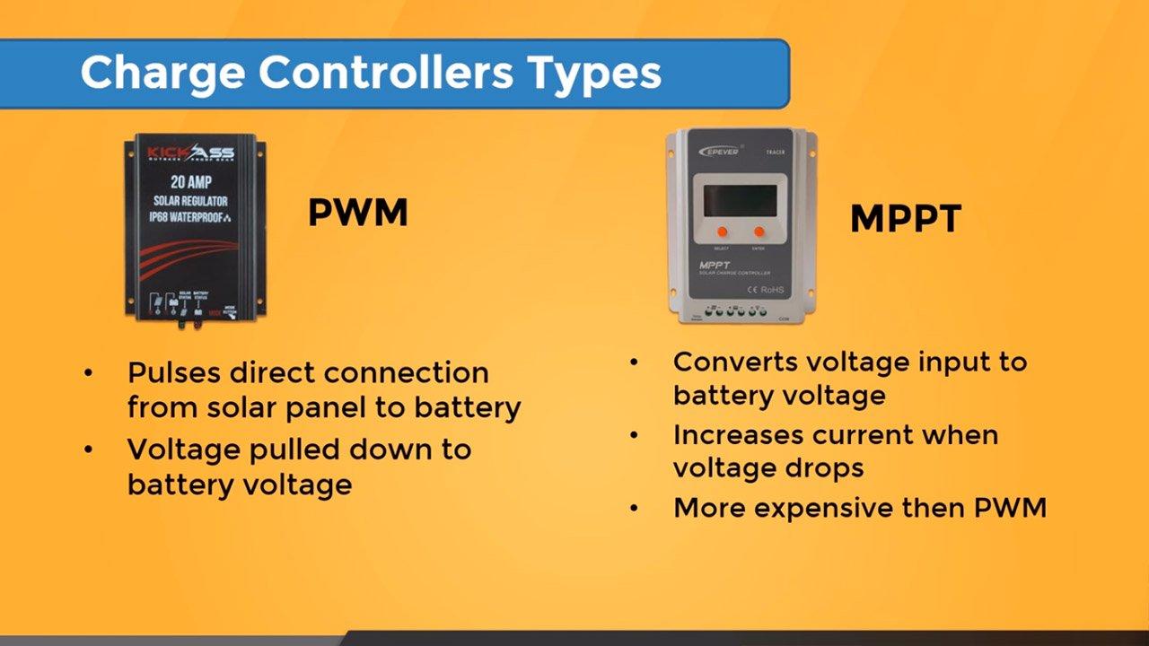 PWM vs MPPT Solar Controller