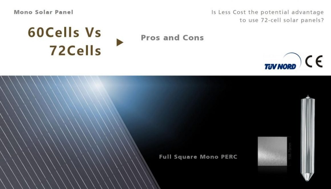 PV Panel 60Cells and 72Cells
