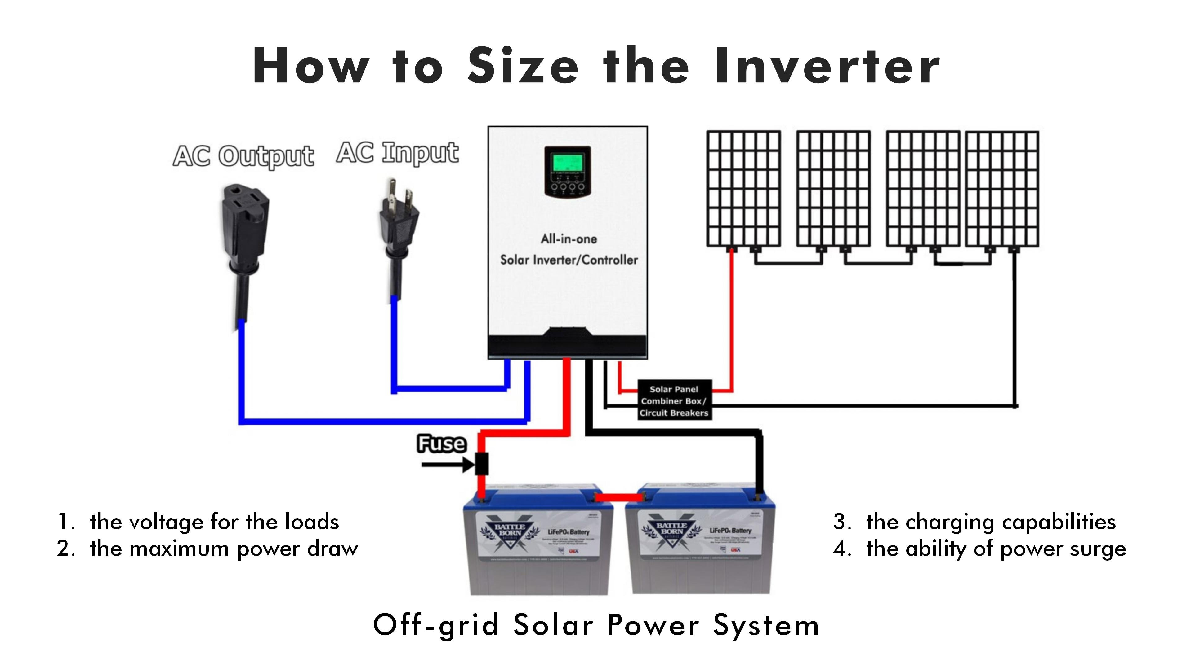 Size the inverters for battery-based solar systems
