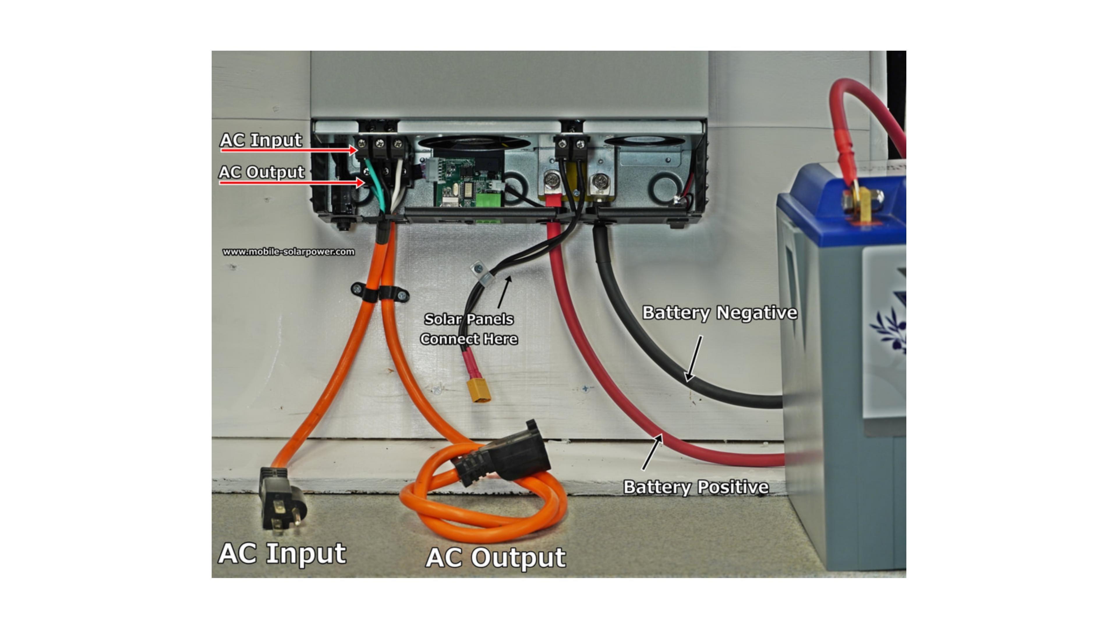 Solar Power Inverter, Solar Inverter Charger