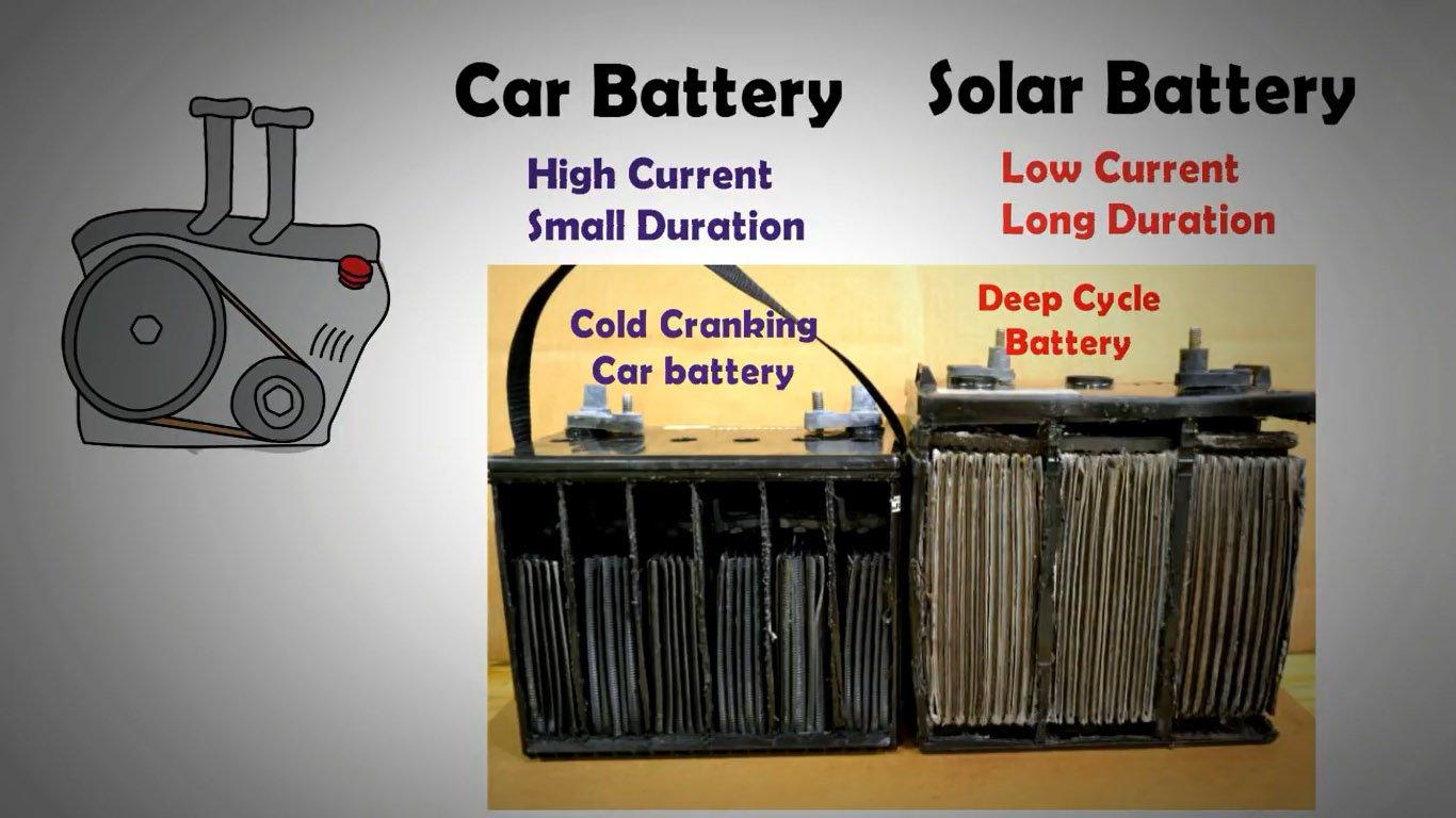 car battery vs solar battery
