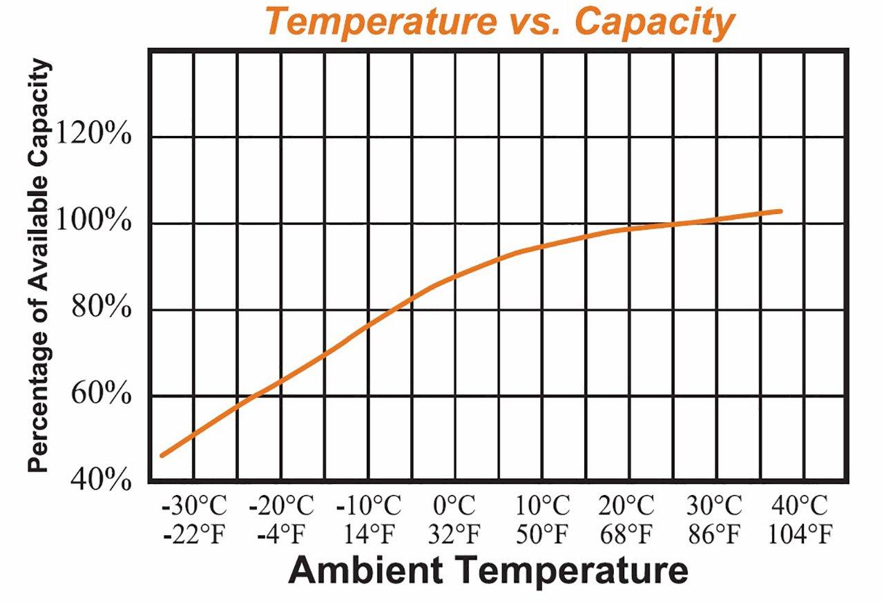 MPPT off grid solar inverter